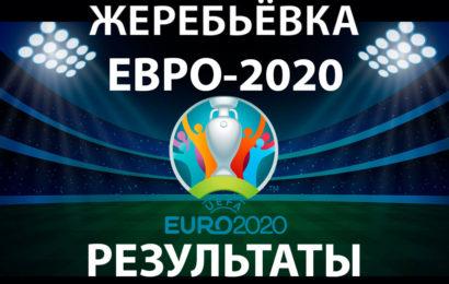 Результаты жеребьевки ЕВРО-2020. С кем играет Россия после жеребьевки?