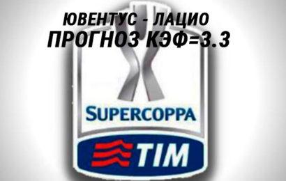 Ювентус – Лацио ставки 22 декабря 2019 года